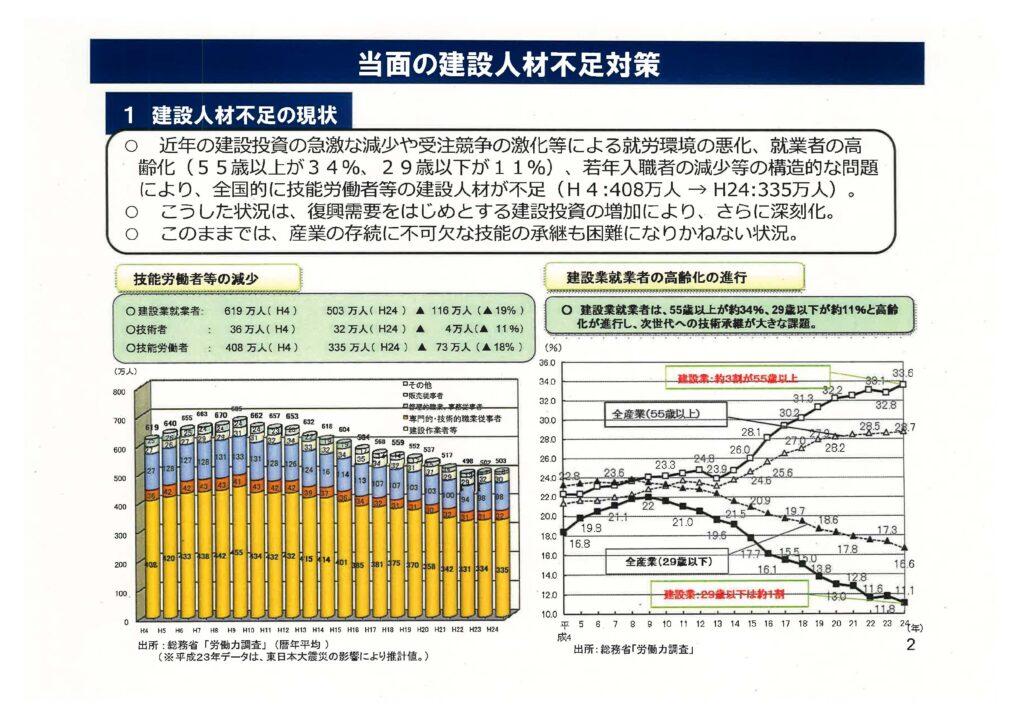 国交省と厚労省による建設人材不足対策_ページ_11